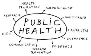 public-health406x250
